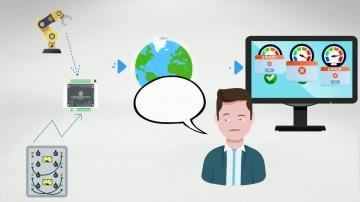 Разработка iot: CEREBRUM CLOUD - первое в мире промышленное решение для Интернет вещей - видео