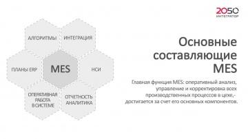 2050-Интегратор: 2050-Интегратор о собственных разработках MES