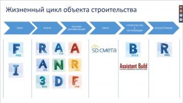 BIM: Управление строительством промышленного объекта на основе BIM модели - видео