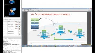 ИндаСофт: Видеозапись вебинара «Новости программного обеспечения GE» - видео