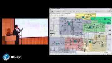 """ИндаСофт: Решения """"ИндаСофт"""" для автоматизации производств - видео"""