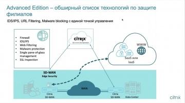 Citrix SD-WAN: расширение функций безопасности для филиала - видео